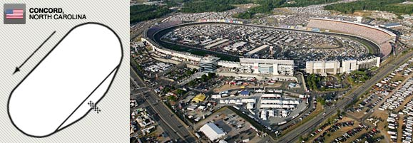Photo courtesy Charlotte Motor Speedway