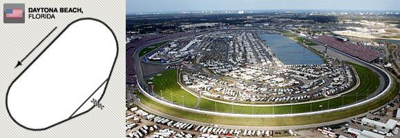 Photo courtesy Daytona International Speedway