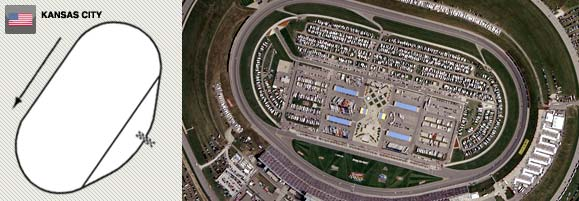 Photo courtesy Kansas Speedway