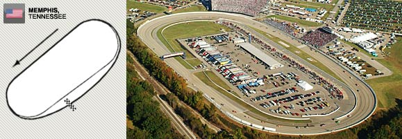 Photo courtesy Memphis Motorsports Park