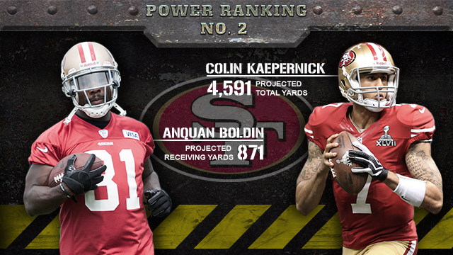 San Francisco 49ers 2013 season preview (CBSSports.com graphic)