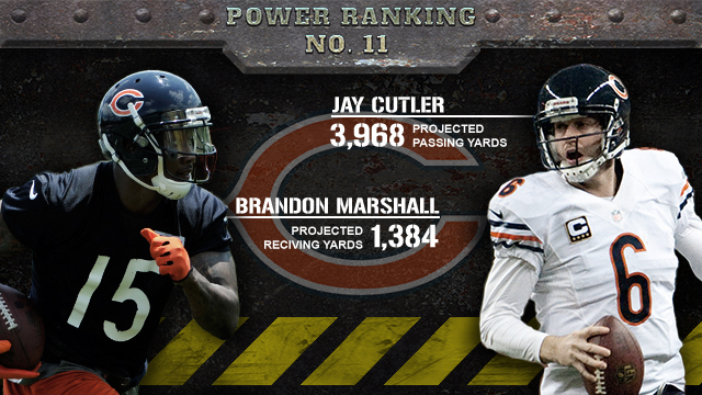 Chicago Bears 2013 season preview (CBSSports.com graphic)