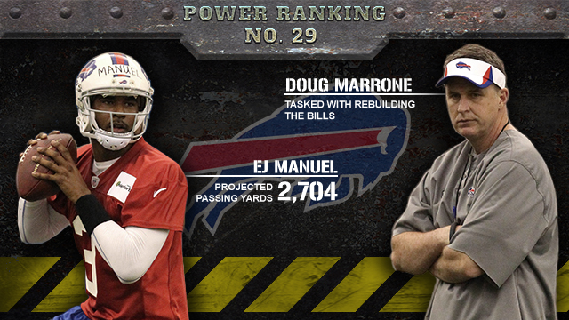 Buffalo Bills 2013 season preview (CBSSports.com graphic)