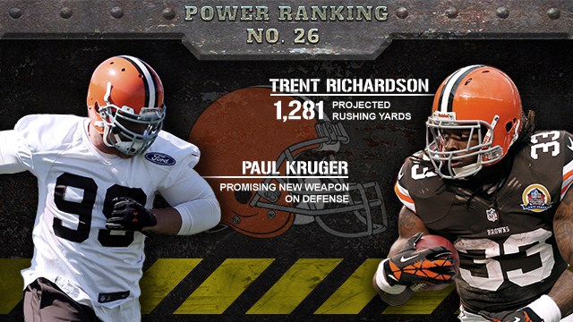 Cleveland Browns 2013 season preview (CBSSports.com graphic)
