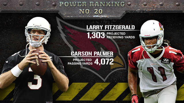 Arizona Cardinals 2013 season preview (CBSSports.com graphic)