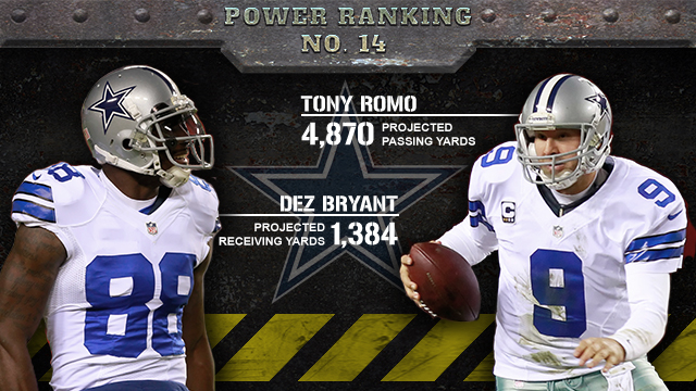 Dallas Cowboys 2013 season preview (CBSSports.com graphic)