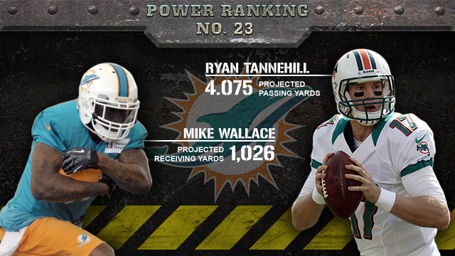 Miami Dolphins 2013 season preview (CBSSports.com graphic)