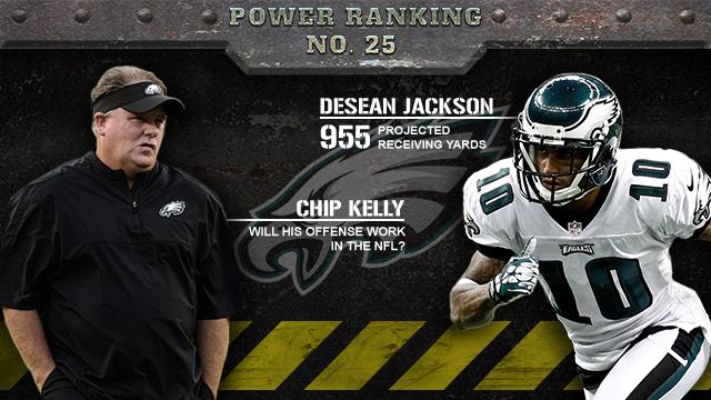 Philadelphia Eagles 2013 season preview (CBSSports.com graphic)