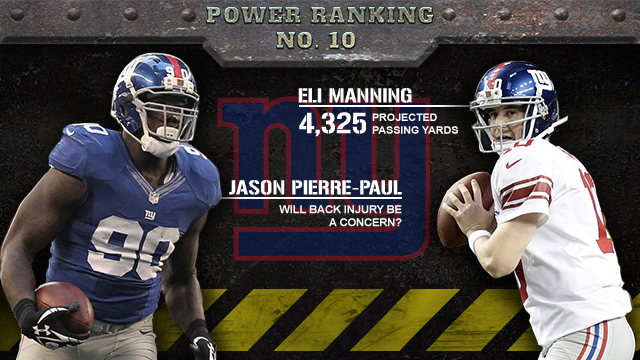 New York Giants 2013 season preview (CBSSports.com graphic)