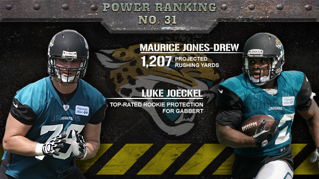 Jacksonville Jaguars 2013 season preview (CBSSports.com graphic)