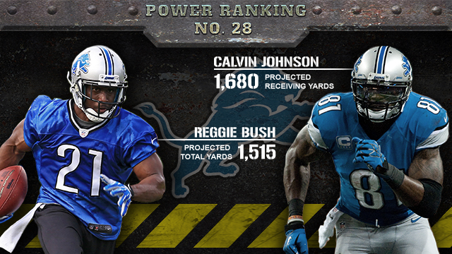 Detroit Lions 2013 season preview (CBSSports.com graphic)