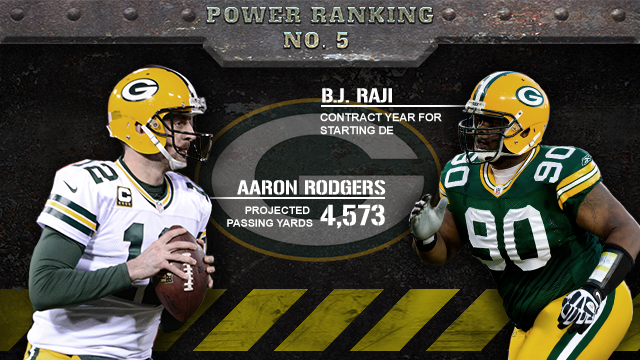 Green Bay Packers 2013 season preview (CBSSports.com graphic)