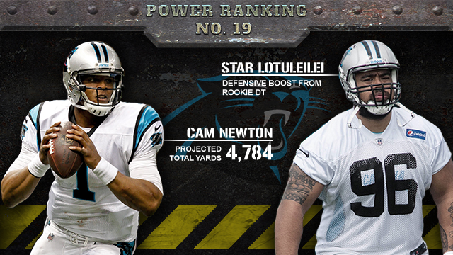 Carolina Panthers 2013 season preview (CBSSports.com graphic)