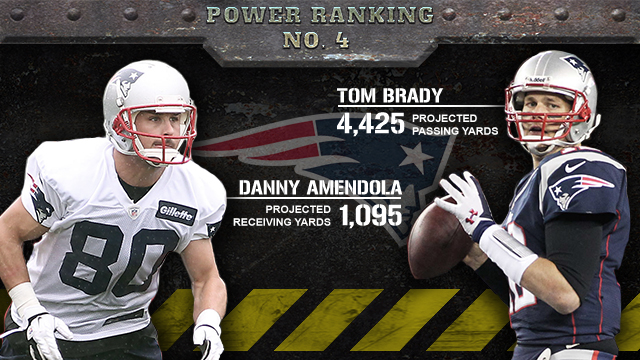 New England Patriots 2013 season preview (CBSSports.com graphic)