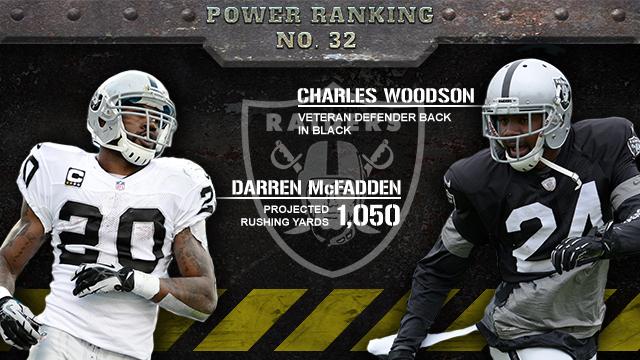 Oakland Raiders 2013 season preview (CBSSports.com graphic)