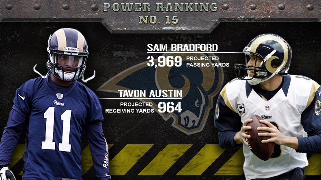 St. Louis Rams 2013 season preview (CBSSports.com graphic)