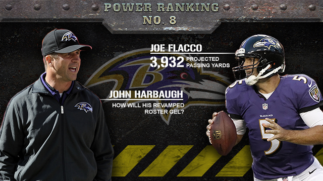Baltimore Ravens 2013 season preview (CBSSports.com graphic)