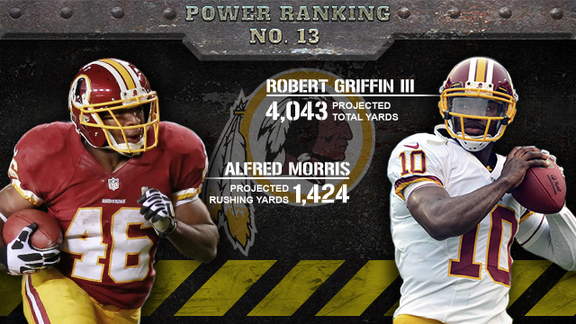 Washington Redskins 2013 season preview (CBSSports.com graphic)