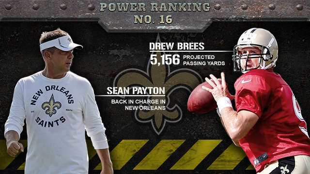 New Orleans Saints 2013 season preview (CBSSports.com graphic)