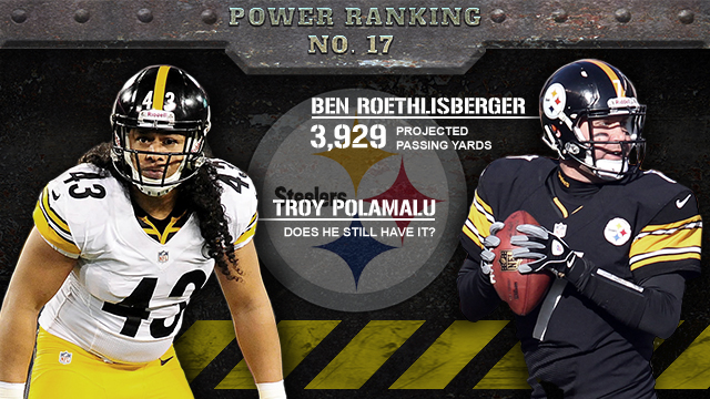 Pittsburgh Steelers 2013 season preview (CBSSports.com graphic)
