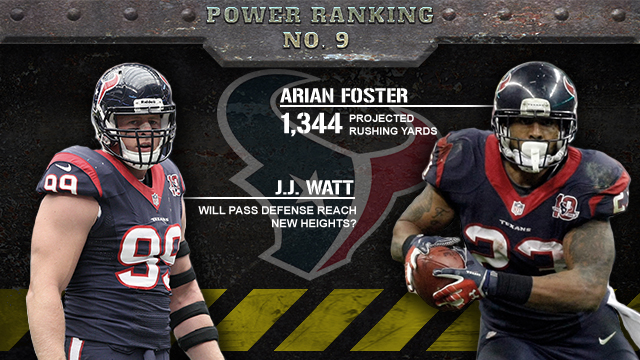Houston Texans 2013 season preview (CBSSports.com graphic)