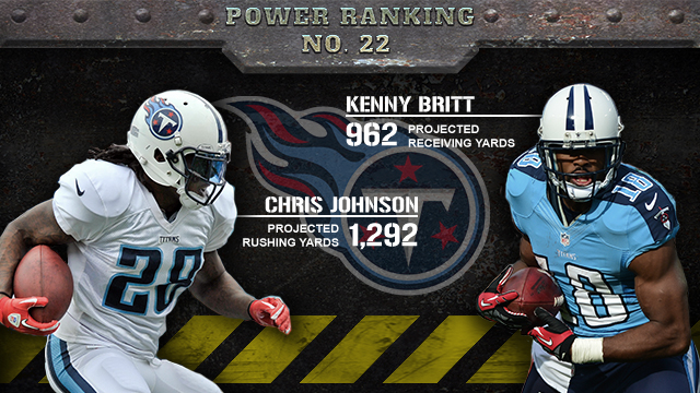 Tennessee Titans 2013 season preview (CBSSports.com graphic)