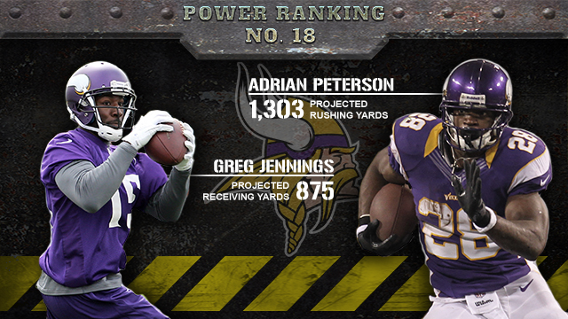 Minnesota Vikings 2013 season preview (CBSSports.com graphic)