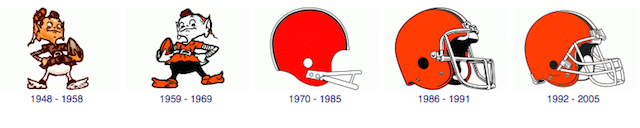 Browns expected to unveil new logo in late February ...