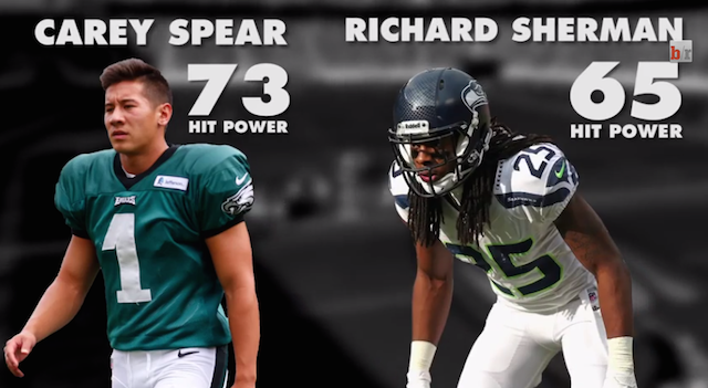 According to Madden, there are kickers who hit harder than Richard Sherman. (YouTube/Bleacher Report)
