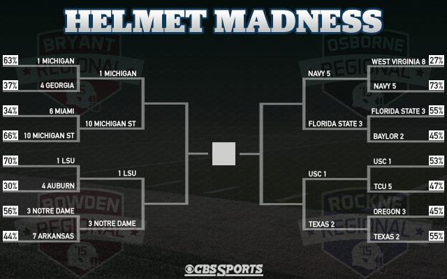 Helmet Madness -- College Football Bracket: Elite Eight
