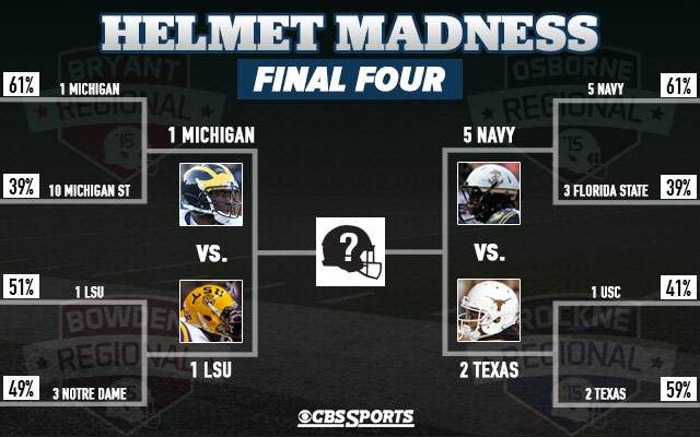 collegefootball scores final four football