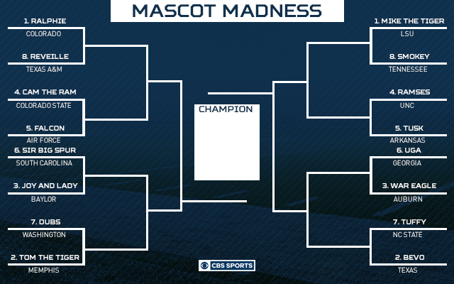 Mascot Madness Bracket Picking College Football S Toughest Live