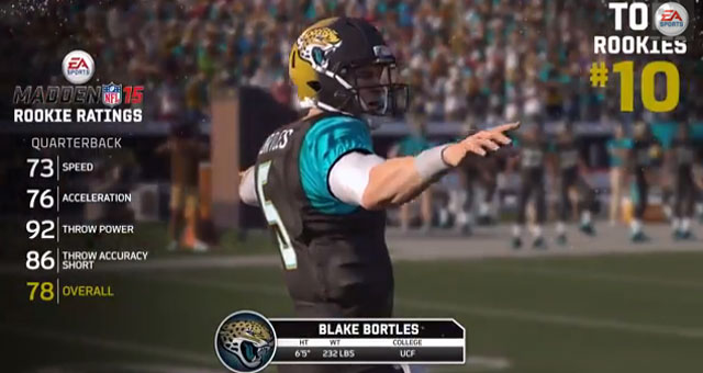 Madden 15' Rookie Ratings: Blake Bortles tops Johnny Manziel