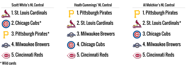 2015 Mlb Divisional And Playoff Predictions Cbssportscom