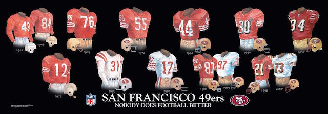 e830f8e7a90 So how do these stack up against past 49ers jerseys  You can check out a  few of the team s old uniforms below.