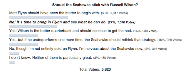 Russell Wilson wasn't the most popular person in Seattle after Week 4 in 2012. (Seattle Post-Intelligencer)