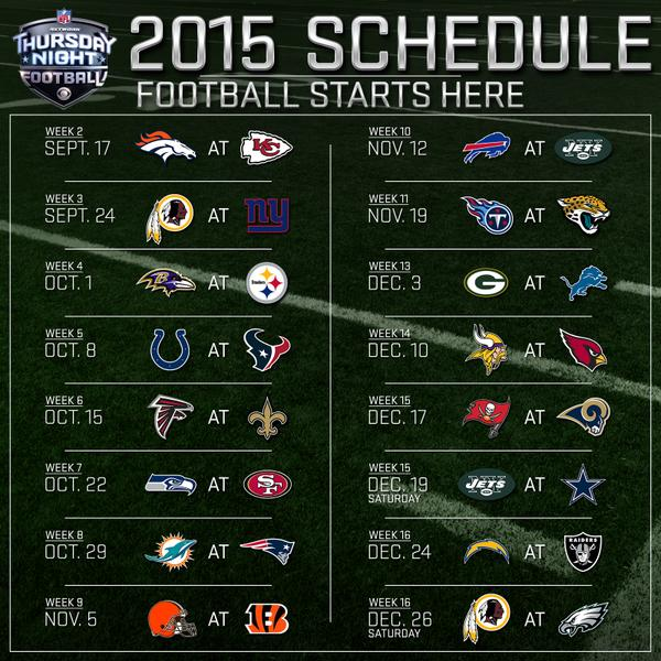 2015 NFL Thursday Night Football television schedule on ...