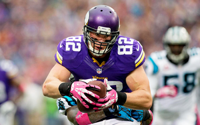 Best TE? Kyle Rudolph's career totals: 109 catches, 1,055 yards, 15 TDs. (USATSI)