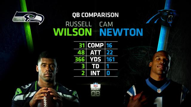 nfl_monqb: Russell Wilson vs. Cam Newton - Video ...