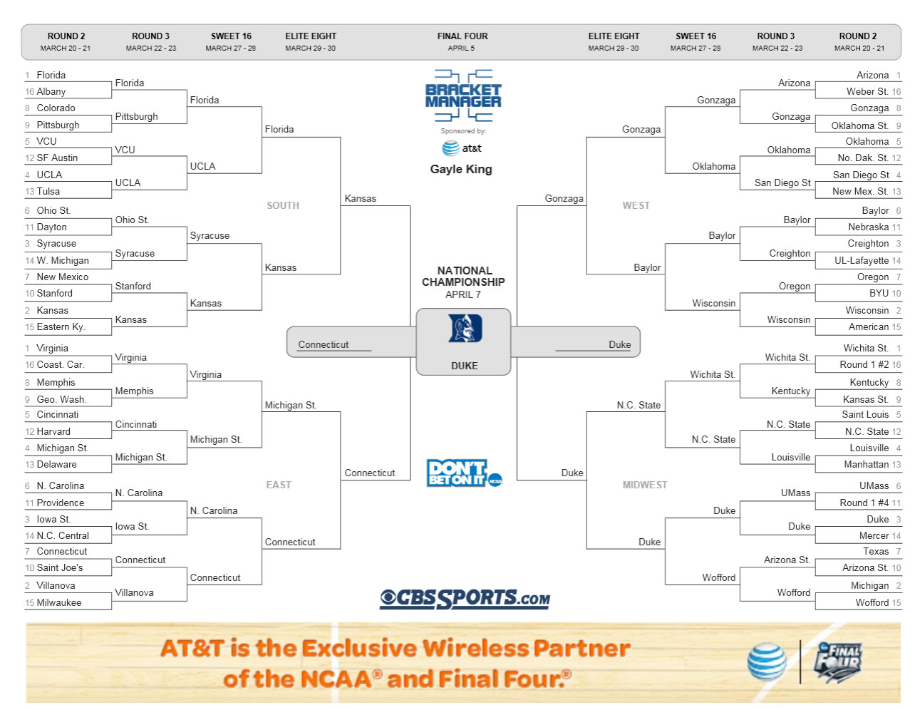 NCAA Tournament Predictions - CBSSports.com