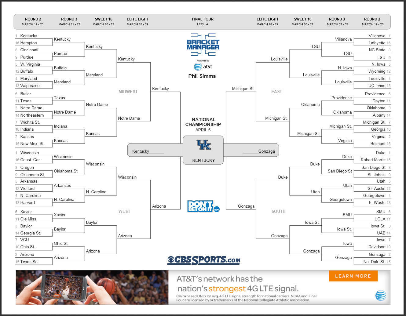 12 Celebrity March Madness Picks, Will They Win?
