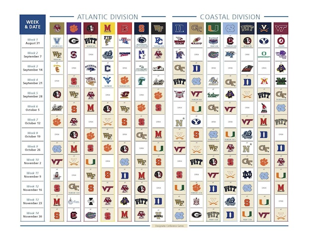 history of college football new football schedule