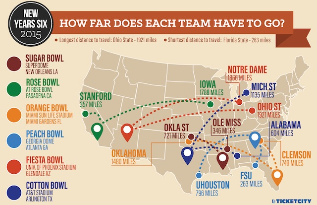 national college football how many teams are in college football