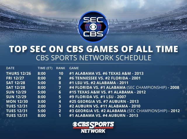 The full list of Top 10 SEC on CBS games.