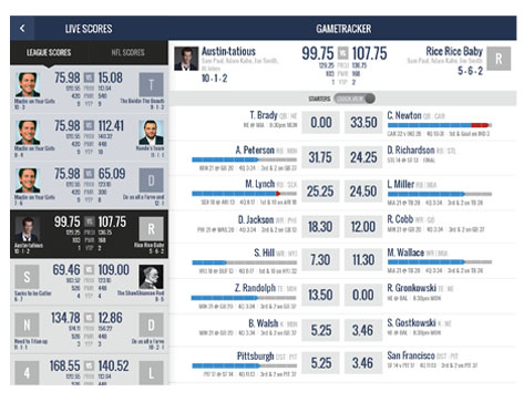 Fantasy Football Commissioner - CBSSports.