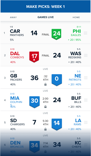 Football Office Pool Manager Cbssports Com