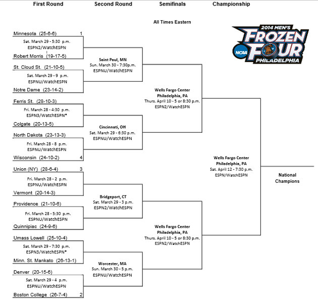 The NCAA hockey bracket. (NCAA.com screenshot)