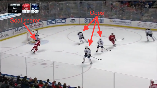 LOOK: The Sabres Forgot To Cover Henrik Zetterberg; It Did Not Go Well