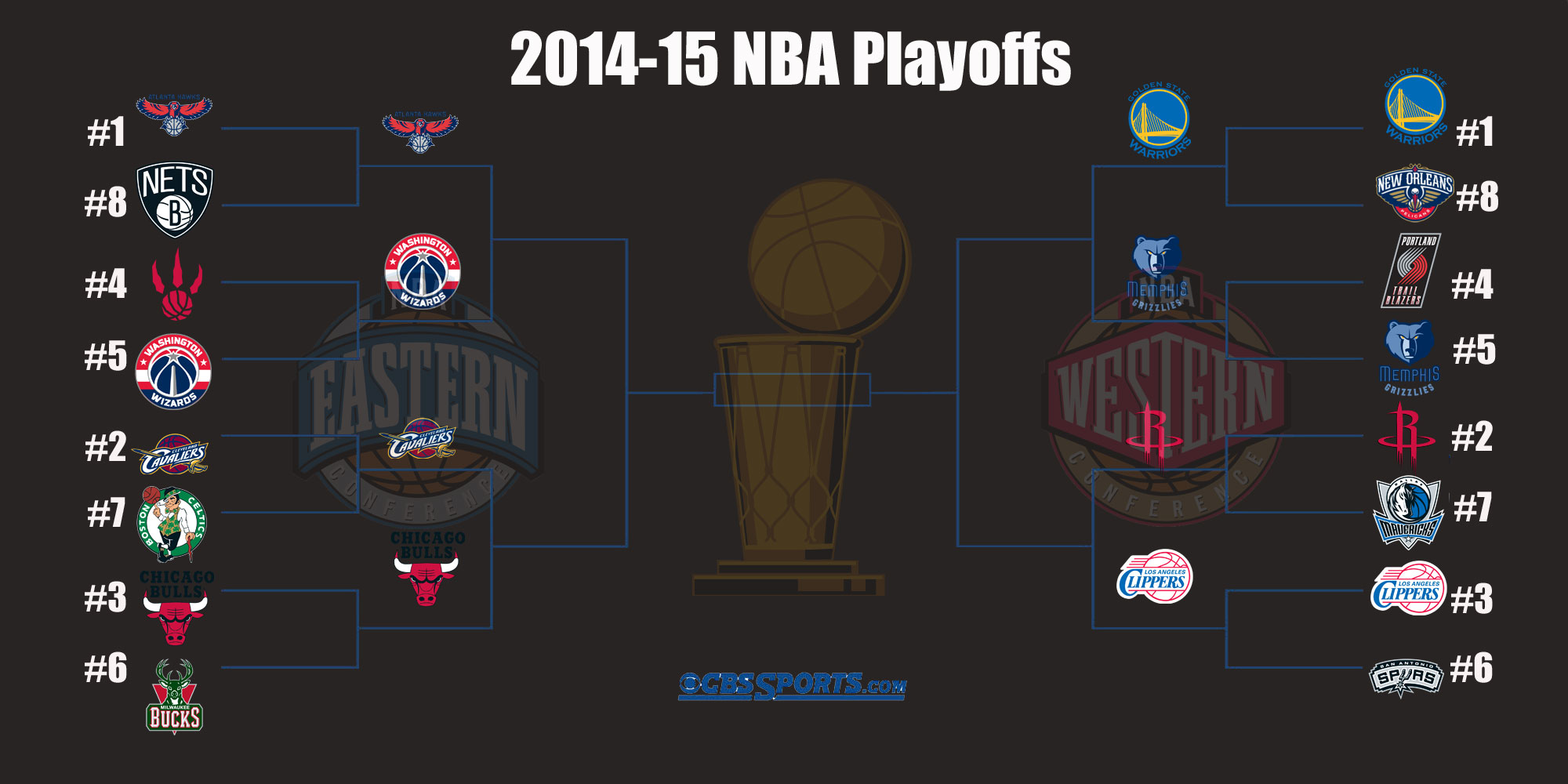 #DARSports: NBA 2nd Round Playoff Predictions ...