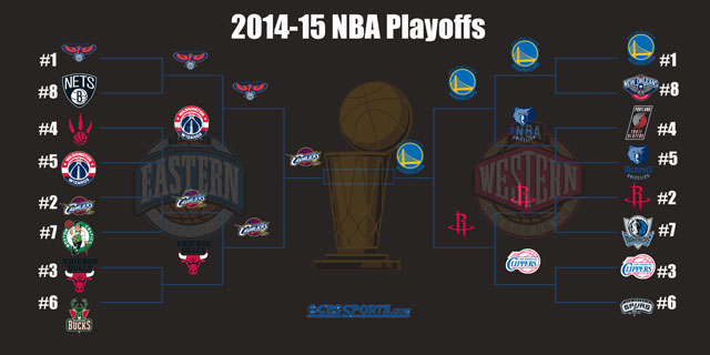 2015 NBA Playoffs: Series schedules, results, TV info and playoff bracket - CBSSports.com